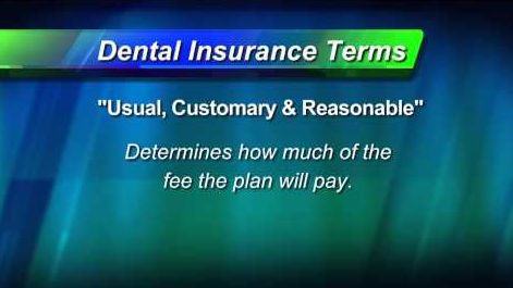 image that reads Dental Insurance Terms: Usual, Customary & Reasonable